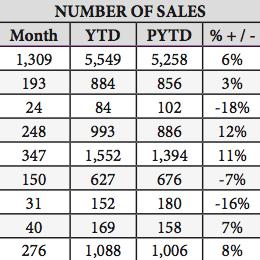 may_sales